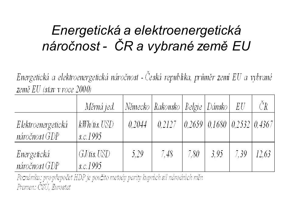 Energetická a elektroenergetická náročnost - ČR a vybrané země EU