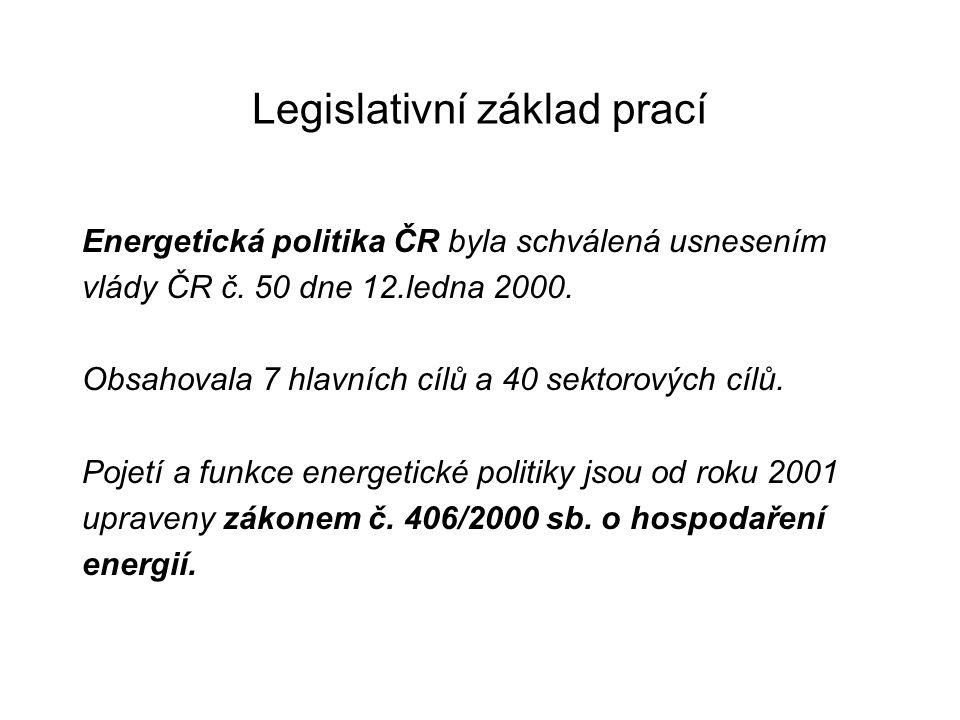 Legislativní základ prací Energetická politika ČR byla schválená usnesením vlády ČR č. 50 dne 12.ledna 2000. Obsahovala 7 hlavních cílů a 40 sektorový