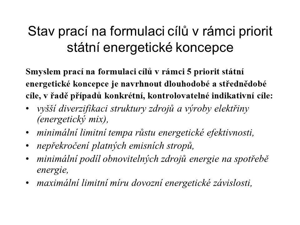 Stav prací na formulaci cílů v rámci priorit státní energetické koncepce Smyslem prací na formulaci cílů v rámci 5 priorit státní energetické koncepce je navrhnout dlouhodobé a střednědobé cíle, v řadě případů konkrétní, kontrolovatelné indikativní cíle: vyšší diverzifikaci struktury zdrojů a výroby elektřiny (energetický mix), minimální limitní tempa růstu energetické efektivnosti, nepřekročení platných emisních stropů, minimální podíl obnovitelných zdrojů energie na spotřebě energie, maximální limitní míru dovozní energetické závislosti,