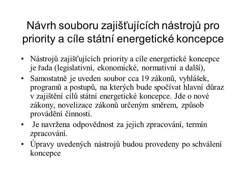 Návrh souboru zajišťujících nástrojů pro priority a cíle státní energetické koncepce Nástrojů zajišťujících priority a cíle energetické koncepce je řa
