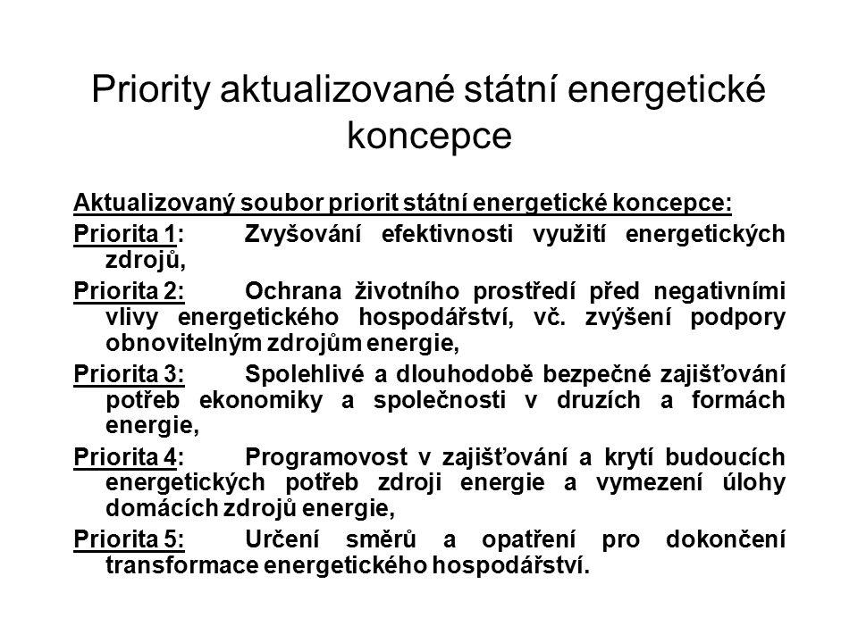 Priority aktualizované státní energetické koncepce Aktualizovaný soubor priorit státní energetické koncepce: Priorita 1:Zvyšování efektivnosti využití energetických zdrojů, Priorita 2:Ochrana životního prostředí před negativními vlivy energetického hospodářství, vč.