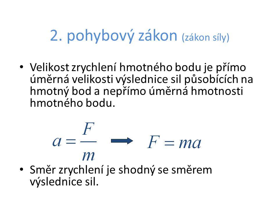 2. pohybový zákon (zákon síly) Velikost zrychlení hmotného bodu je přímo úměrná velikosti výslednice sil působících na hmotný bod a nepřímo úměrná hmo