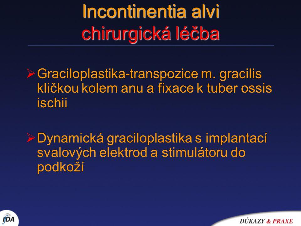 Incontinentia alvi chirurgická léčba  Graciloplastika-transpozice m. gracilis kličkou kolem anu a fixace k tuber ossis ischii  Dynamická graciloplas