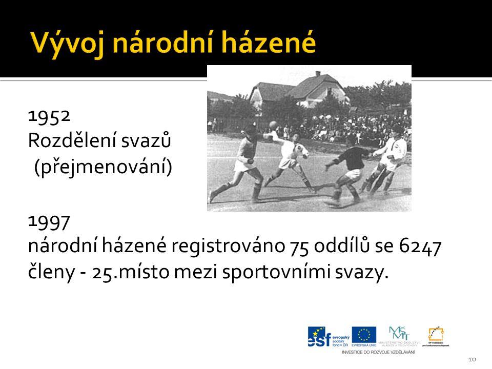 1952 Rozdělení svazů (přejmenování) 1997 národní házené registrováno 75 oddílů se 6247 členy - 25.místo mezi sportovními svazy. 10