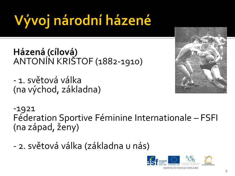 Házená (cílová) ANTONÍN KRIŠTOF (1882-1910) - 1. světová válka (na východ, základna) -1921 Féderation Sportive Féminine Internationale – FSFI (na zápa