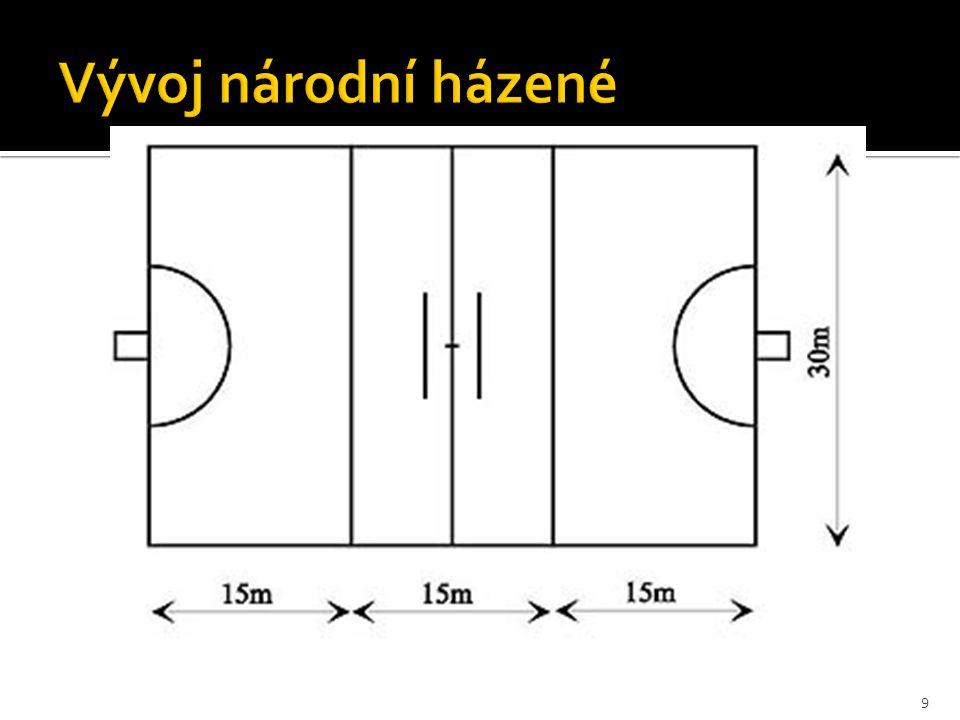  1:1 Hrací plocha je obdélník dlouhý 40 m, široký 20 m a obsahuje dvě brankoviště (viz pravidla 1:4 a 6) a hrací pole.