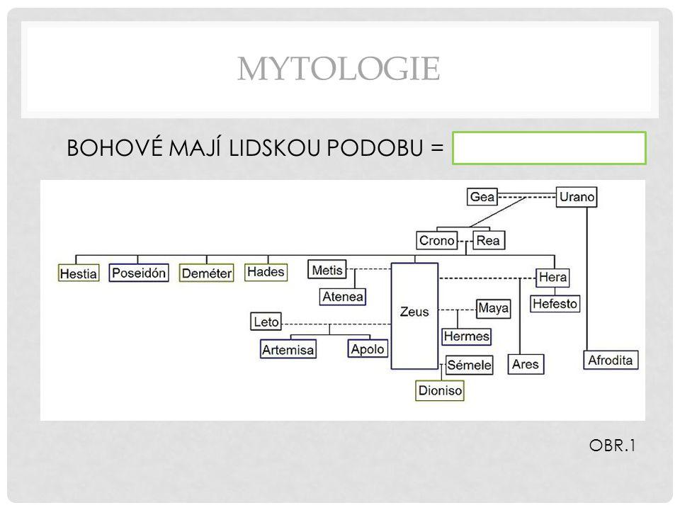 MYTOLOGIE BOHOVÉ MAJÍ LIDSKOU PODOBU = OBR.1
