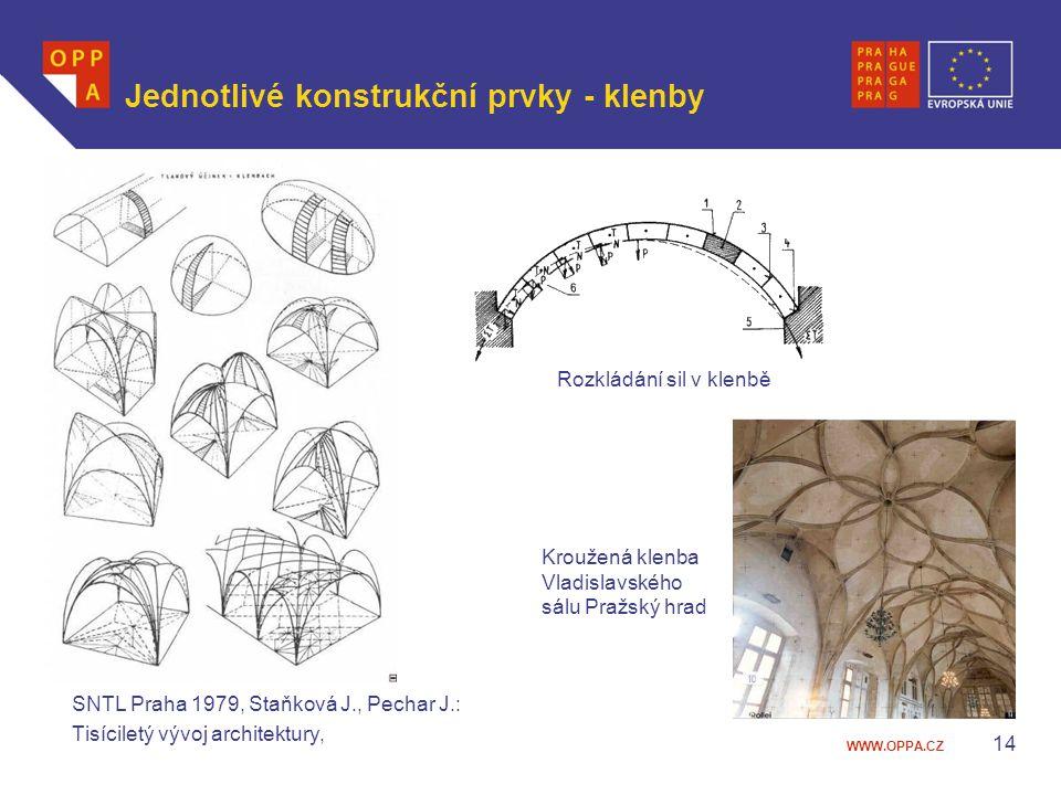 WWW.OPPA.CZ Jednotlivé konstrukční prvky - klenby SNTL Praha 1979, Staňková J., Pechar J.: Tisíciletý vývoj architektury, 14 Rozkládání sil v klenbě K