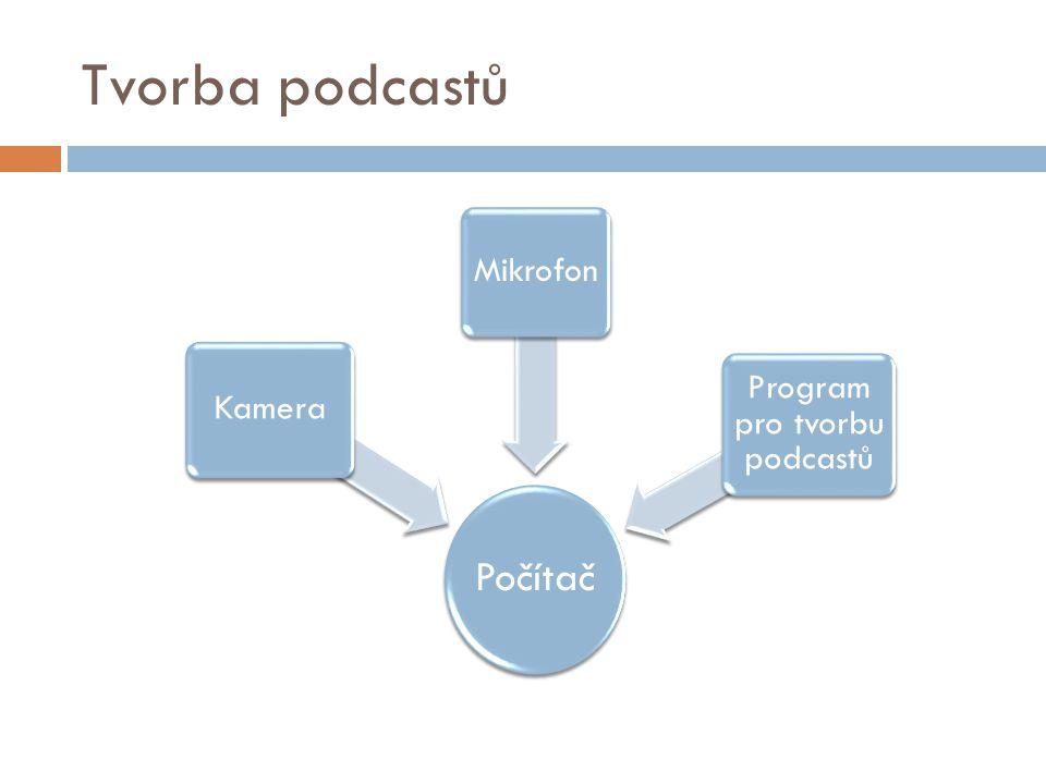 Tvorba podcastů Počítač Kamera Mikrofon Program pro tvorbu podcastů