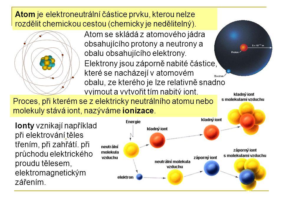 Atom je elektroneutrální částice prvku, kterou nelze rozdělit chemickou cestou (chemicky je nedělitelný). Atom se skládá z atomového jádra obsahujícíh