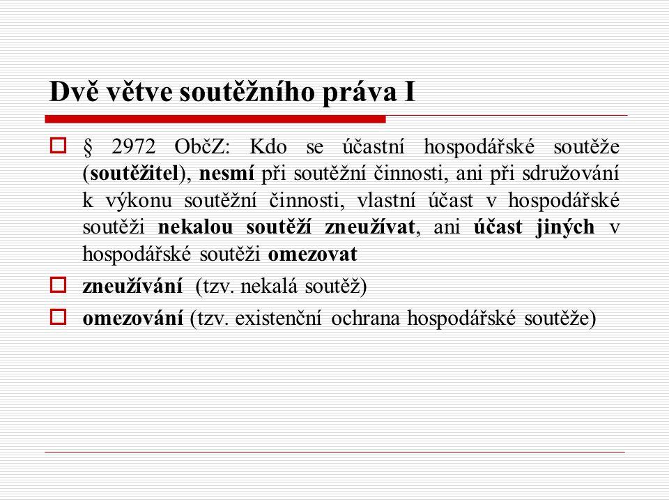 Literatura II  Ondrejová, D.Právní prostředky ochrany proti nekalé soutěži.