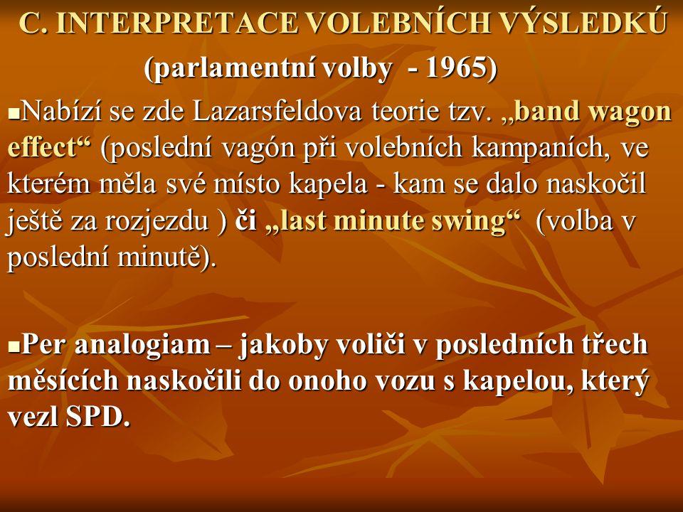 C.INTERPRETACE VOLEBNÍCH VÝSLEDKÚ C.