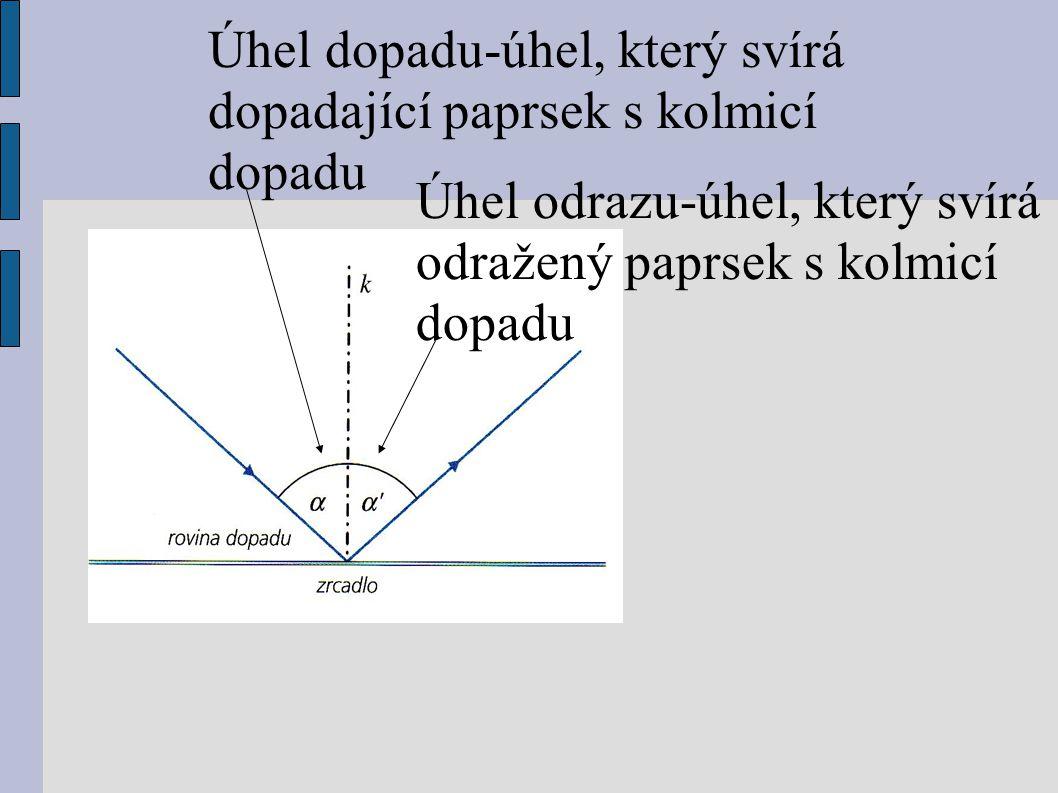 Úhel dopadu-úhel, který svírá dopadající paprsek s kolmicí dopadu Úhel odrazu-úhel, který svírá odražený paprsek s kolmicí dopadu