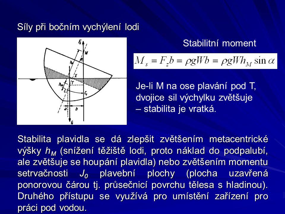Síly při bočním vychýlení lodi Stabilitní moment Je-li M na ose plavání pod T, dvojice sil výchylku zvětšuje – stabilita je vratká.