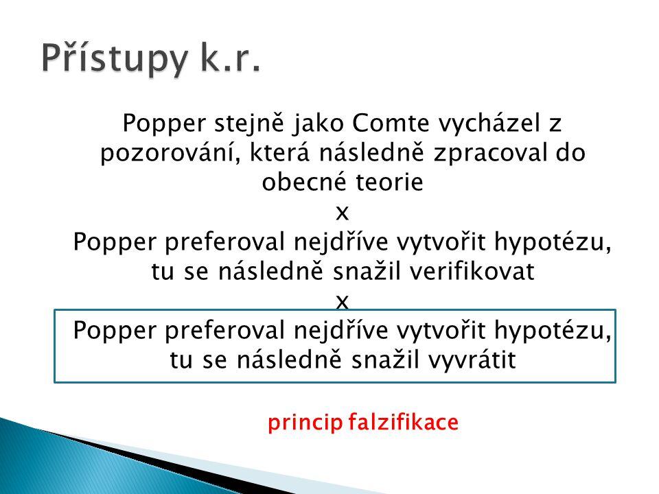 Popper stejně jako Comte vycházel z pozorování, která následně zpracoval do obecné teorie x Popper preferoval nejdříve vytvořit hypotézu, tu se následně snažil verifikovat x Popper preferoval nejdříve vytvořit hypotézu, tu se následně snažil vyvrátit princip falzifikace