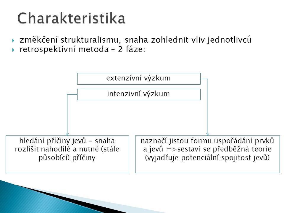  změkčení strukturalismu, snaha zohlednit vliv jednotlivců  retrospektivní metoda – 2 fáze: naznačí jistou formu uspořádání prvků a jevů =>sestaví se předběžná teorie (vyjadřuje potenciální spojitost jevů) hledání příčiny jevů – snaha rozlišit nahodilé a nutné (stále působící) příčiny extenzivní výzkum intenzivní výzkum