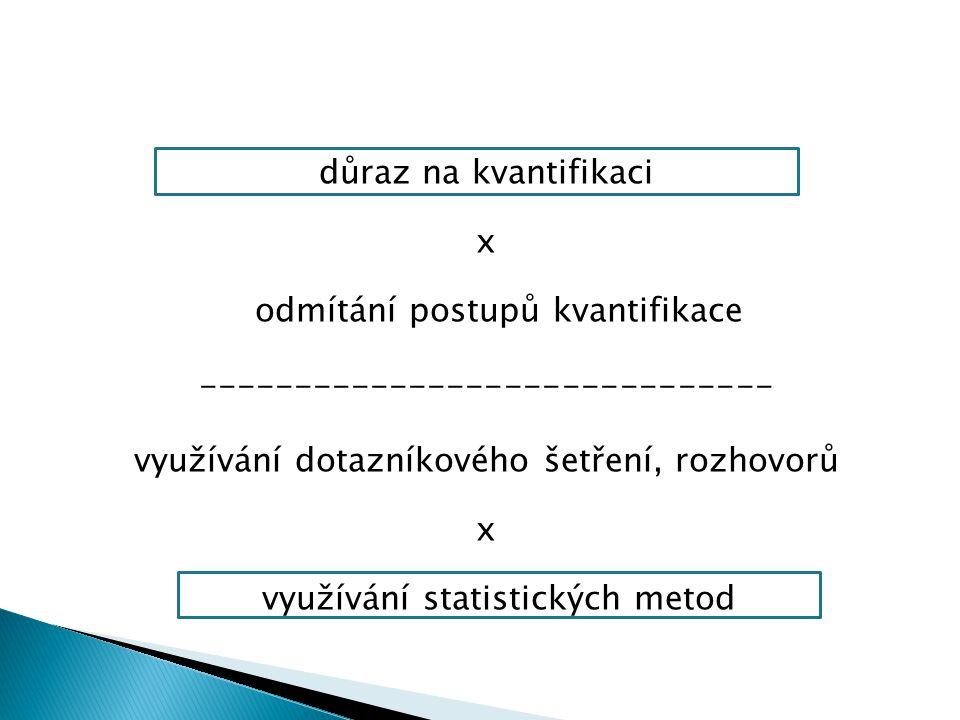 důraz na kvantifikaci x odmítání postupů kvantifikace ------------------------------ využívání dotazníkového šetření, rozhovorů x využívání statistických metod