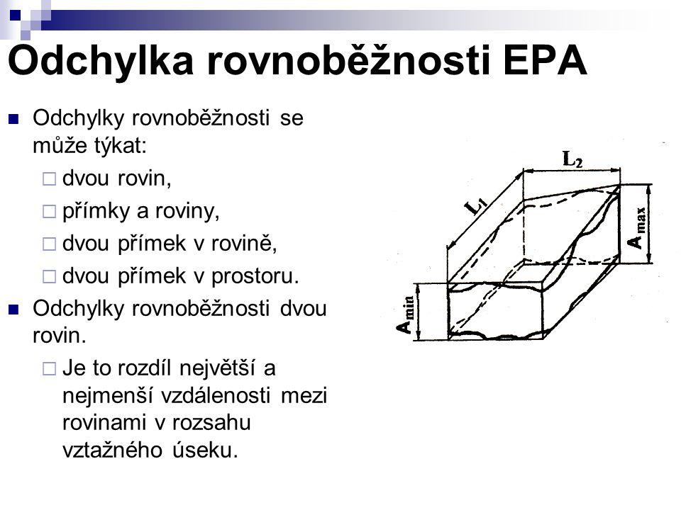 Odchylka rovnoběžnosti EPA Odchylky rovnoběžnosti se může týkat:  dvou rovin,  přímky a roviny,  dvou přímek v rovině,  dvou přímek v prostoru.
