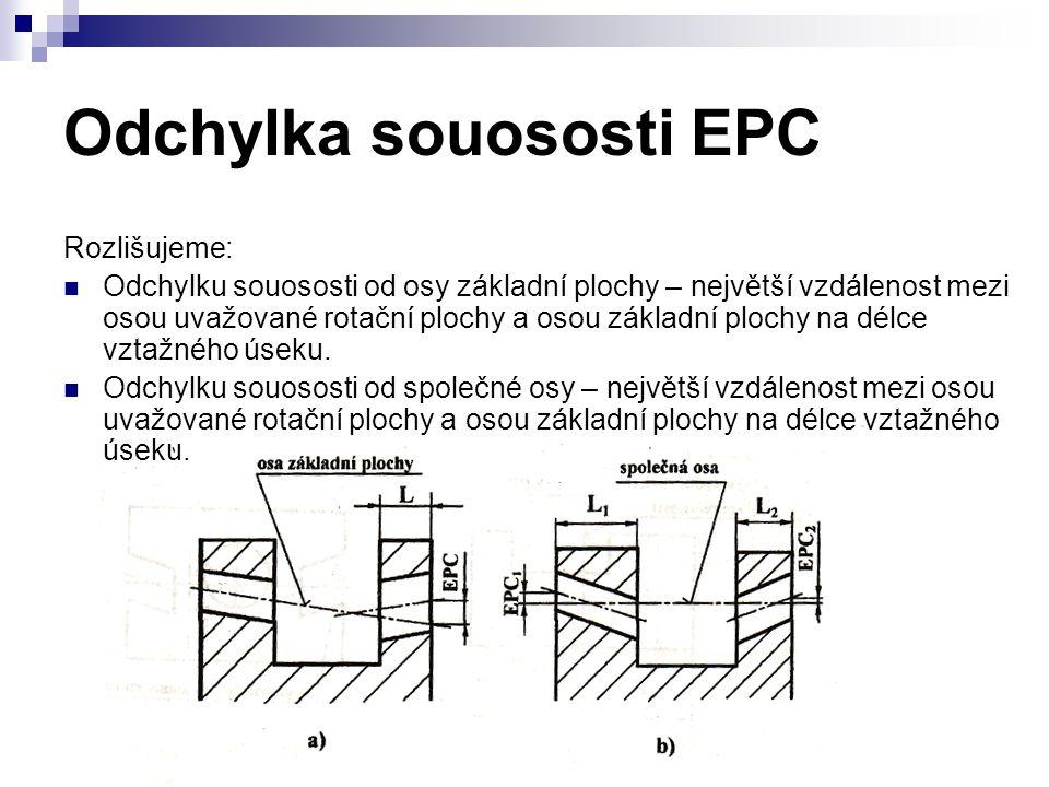 Odchylka souososti EPC Rozlišujeme: Odchylku souososti od osy základní plochy – největší vzdálenost mezi osou uvažované rotační plochy a osou základní plochy na délce vztažného úseku.
