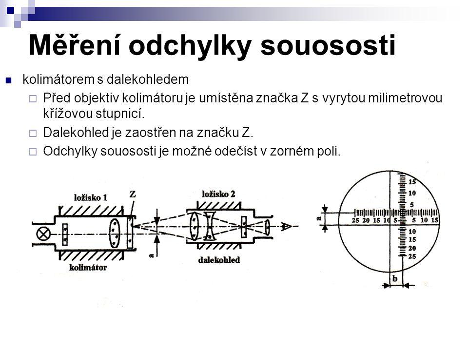 Měření odchylky souososti kolimátorem s dalekohledem  Před objektiv kolimátoru je umístěna značka Z s vyrytou milimetrovou křížovou stupnicí.