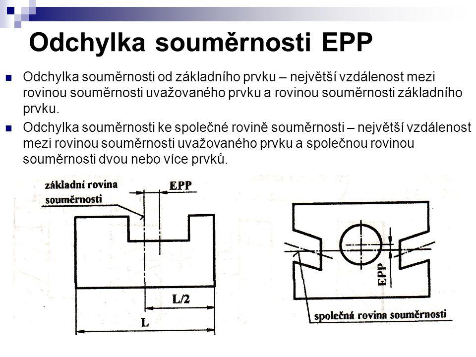 Odchylka souměrnosti EPP Odchylka souměrnosti od základního prvku – největší vzdálenost mezi rovinou souměrnosti uvažovaného prvku a rovinou souměrnosti základního prvku.