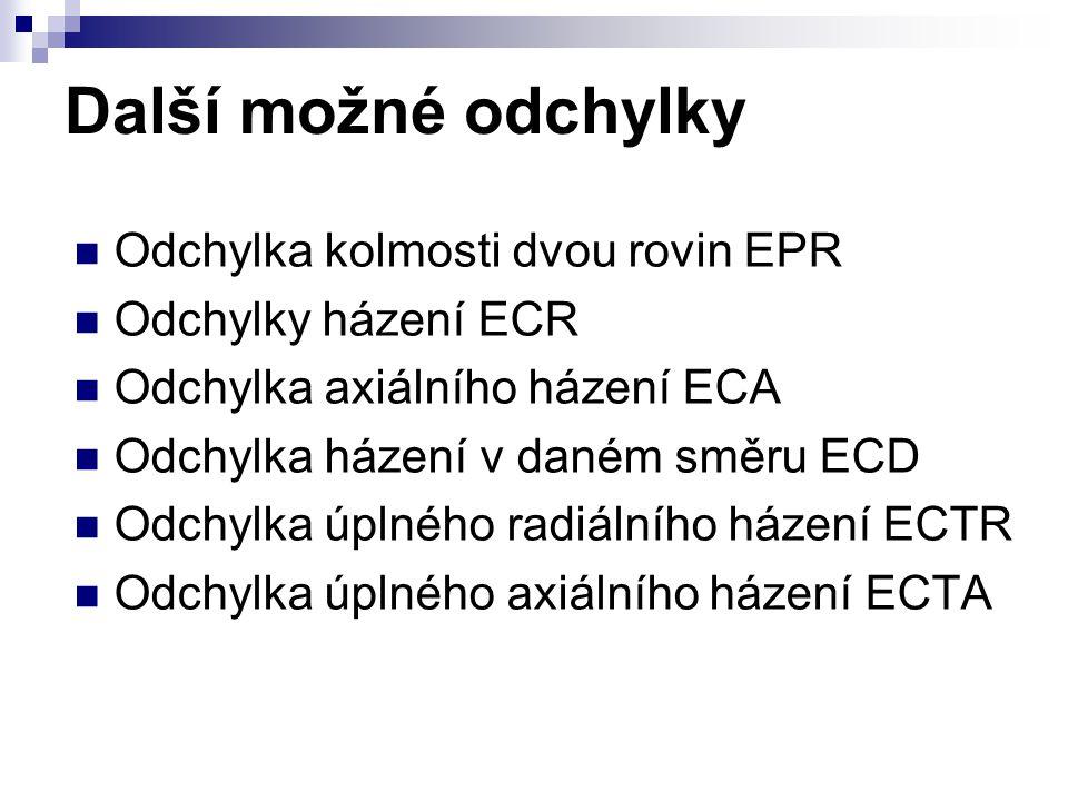 Další možné odchylky Odchylka kolmosti dvou rovin EPR Odchylky házení ECR Odchylka axiálního házení ECA Odchylka házení v daném směru ECD Odchylka úplného radiálního házení ECTR Odchylka úplného axiálního házení ECTA