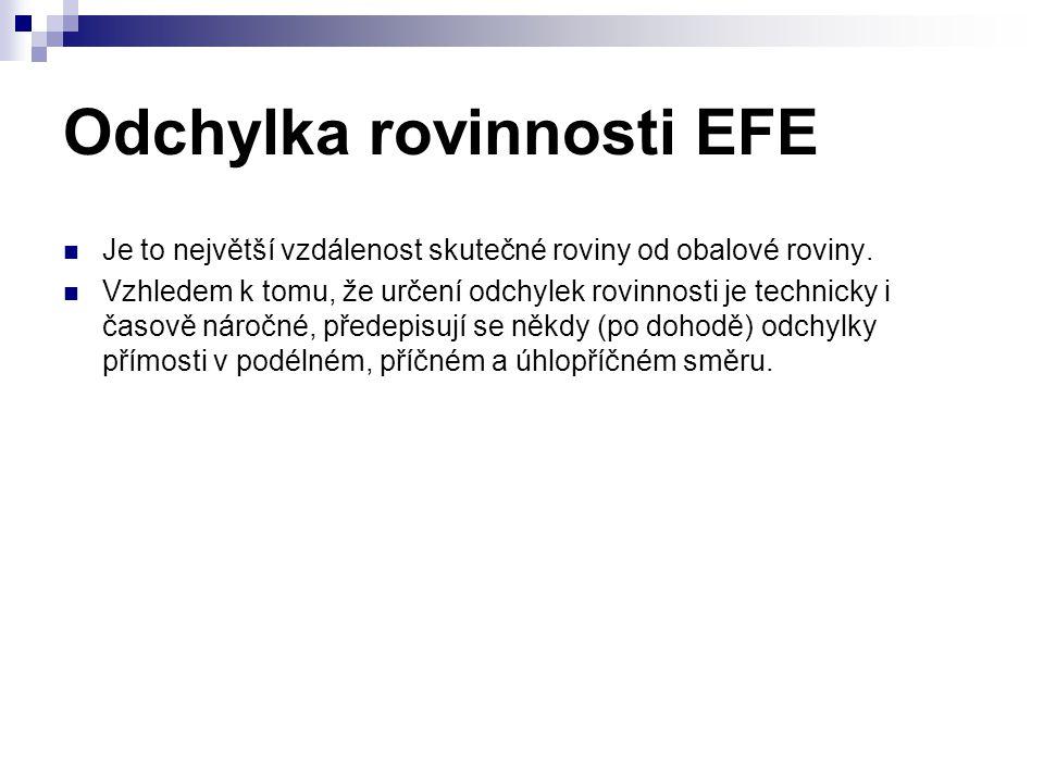 Odchylka rovinnosti EFE Je to největší vzdálenost skutečné roviny od obalové roviny.