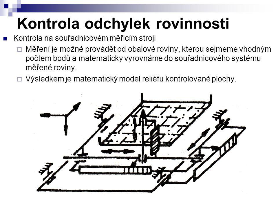 Kontrola odchylek rovinnosti Kontrola na souřadnicovém měřicím stroji  Měření je možné provádět od obalové roviny, kterou sejmeme vhodným počtem bodů a matematicky vyrovnáme do souřadnicového systému měřené roviny.