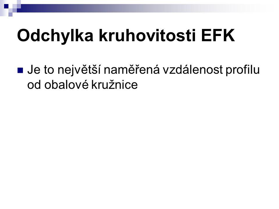 Odchylka kruhovitosti EFK Je to největší naměřená vzdálenost profilu od obalové kružnice