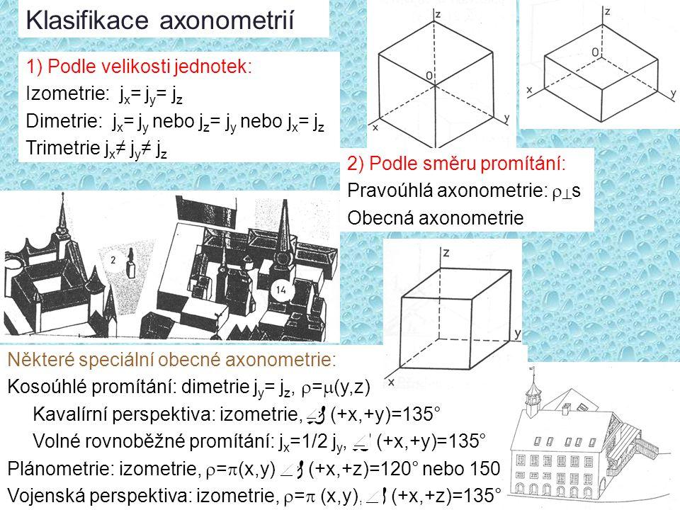 Klasifikace axonometrií 1) Podle velikosti jednotek: Izometrie: j x = j y = j z Dimetrie: j x = j y nebo j z = j y nebo j x = j z Trimetrie j x ≠ j y