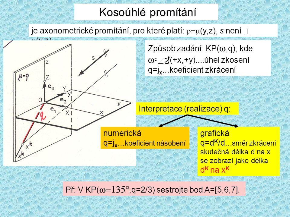 je axonometrické promítání, pro které platí:  (y,z), s není   (y,z). Kosoúhlé promítání Př: V KP( ,q=2/3) sestrojte bod A=[5,6,7]. Interpre