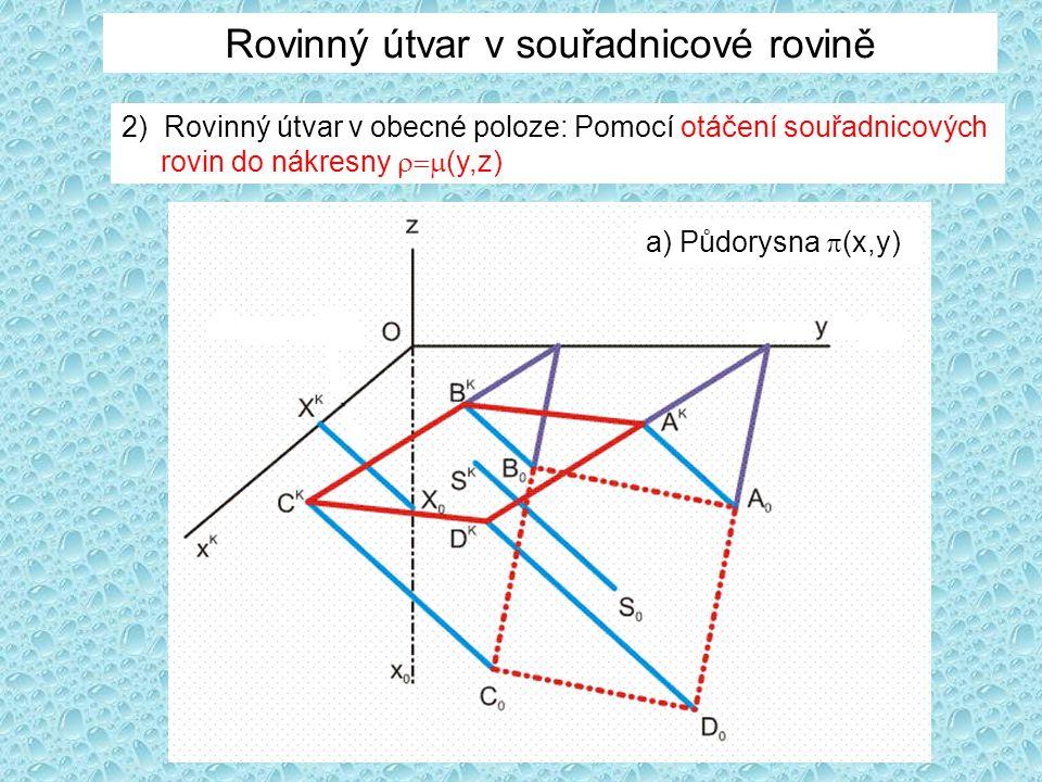2) Rovinný útvar v obecné poloze: Pomocí otáčení souřadnicových rovin do nákresny  (y,z) Rovinný útvar v souřadnicové rovině a) Půdorysna  (x,y)