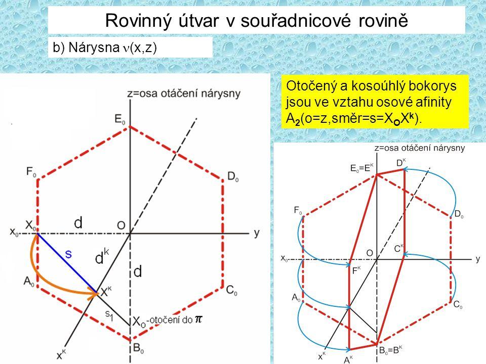 b) Nárysna (x,z) Rovinný útvar v souřadnicové rovině Otočený a kosoúhlý bokorys jsou ve vztahu osové afinity A 2 (o=z,směr=s=X O X k ).