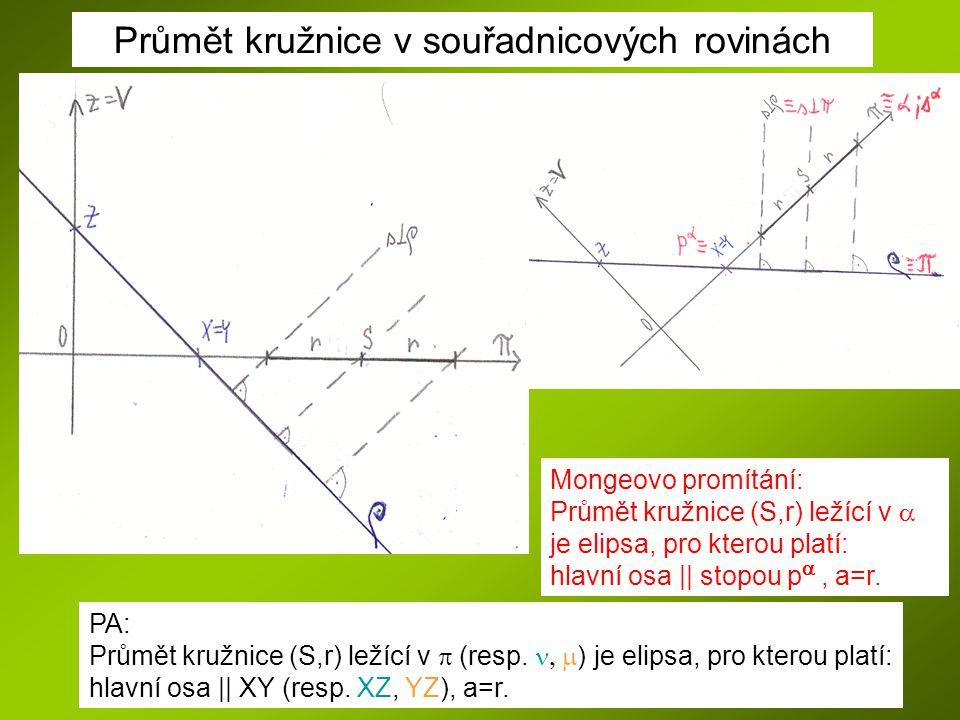 Průmět kružnice v souřadnicových rovinách PA: Průmět kružnice (S,r) ležící v  (resp.  ) je elipsa, pro kterou platí: hlavní osa || XY (resp. XZ, Y