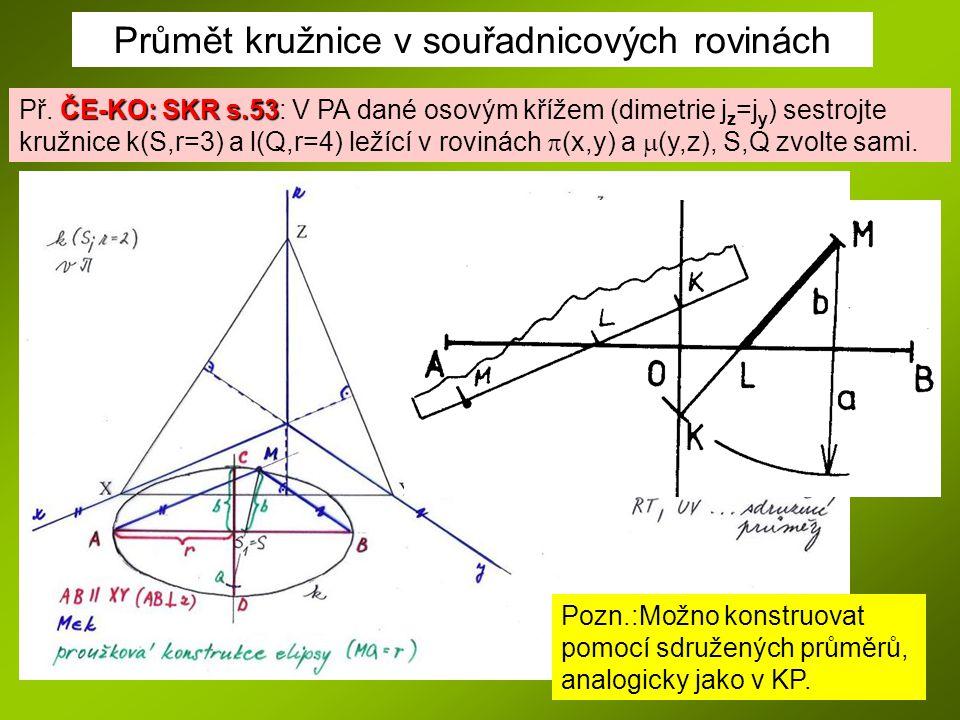 Průmět kružnice v souřadnicových rovinách ČE-KO: SKR s.53 Př. ČE-KO: SKR s.53: V PA dané osovým křížem (dimetrie j z =j y ) sestrojte kružnice k(S,r=3