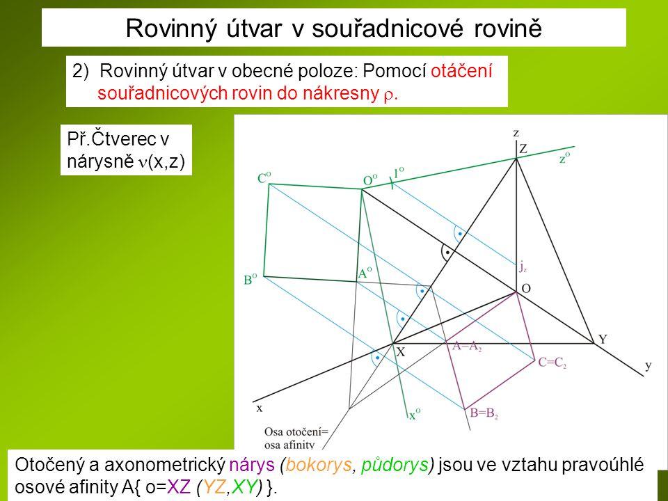 Př.Čtverec v nárysně (x,z) 2) Rovinný útvar v obecné poloze: Pomocí otáčení souřadnicových rovin do nákresny  Rovinný útvar v souřadnicové rovině Ot