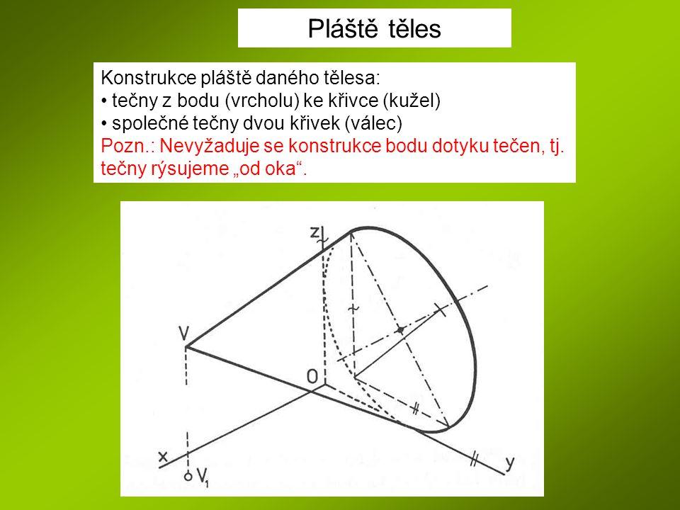 Pláště těles Konstrukce pláště daného tělesa: tečny z bodu (vrcholu) ke křivce (kužel) společné tečny dvou křivek (válec) Pozn.: Nevyžaduje se konstru