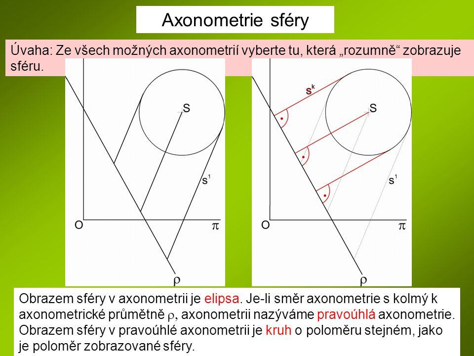Obrazem sféry v axonometrii je elipsa. Je-li směr axonometrie s kolmý k axonometrické průmětně  axonometrii nazýváme pravoúhlá axonometrie. Obrazem