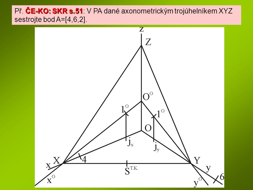 ČE-KO: SKR s.51 Př. ČE-KO: SKR s.51: V PA dané axonometrickým trojúhelníkem XYZ sestrojte bod A=[4,6,2].