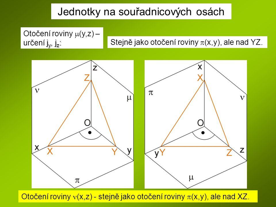 Jednotky na souřadnicových osách j y j z : Otočení roviny  (y,z) – určení j y, j z : Stejně jako otočení roviny  (x,y), ale nad YZ. Otočení roviny (