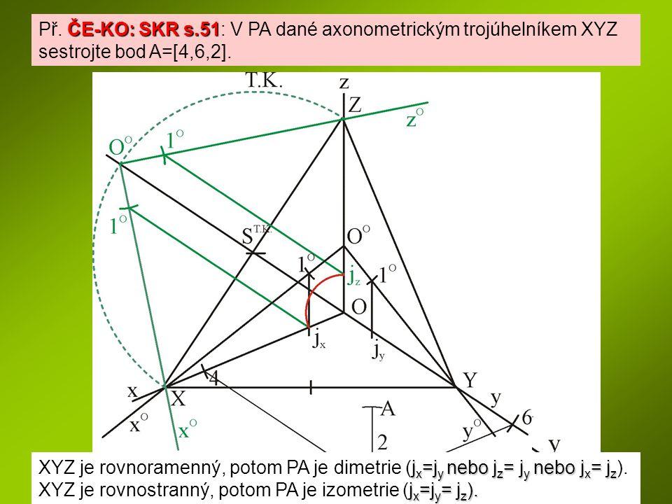ČE-KO: SKR s.51 Př. ČE-KO: SKR s.51: V PA dané axonometrickým trojúhelníkem XYZ sestrojte bod A=[4,6,2]. j x =j y nebo j z = j y nebo j x = j z XYZ je