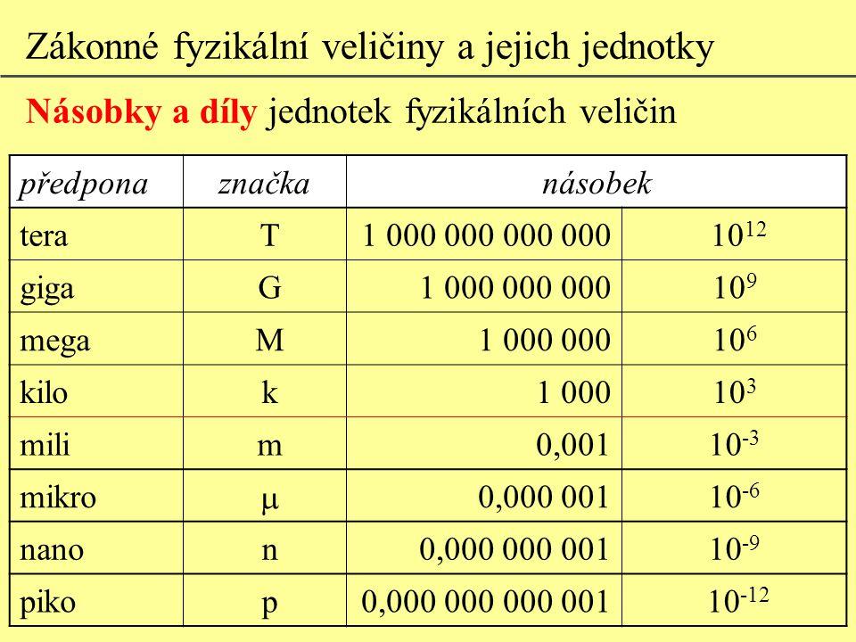 Zákonné fyzikální veličiny a jejich jednotky Násobky a díly jednotek fyzikálních veličin předponaznačkanásobek teraT1 000 000 000 000 10 12 gigaG1 000