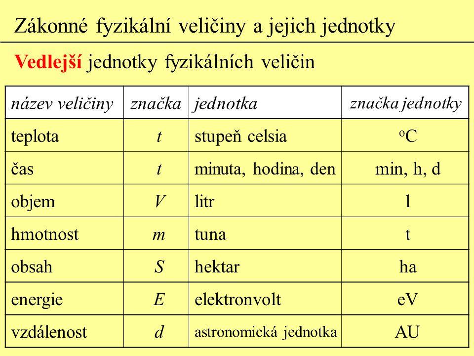 Zákonné fyzikální veličiny a jejich jednotky Vedlejší jednotky fyzikálních veličin název veličinyznačkajednotka značka jednotky teplotatstupeň celsia