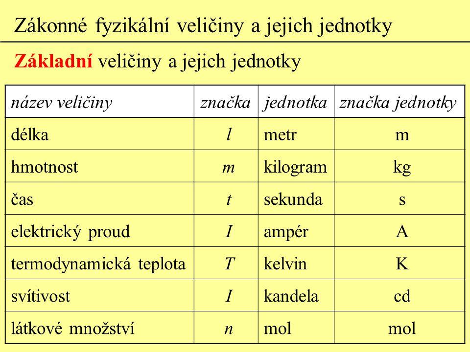 Zákonné fyzikální veličiny a jejich jednotky Základní veličiny a jejich jednotky název veličinyznačkajednotkaznačka jednotky délkalmetrm hmotnostmkilo