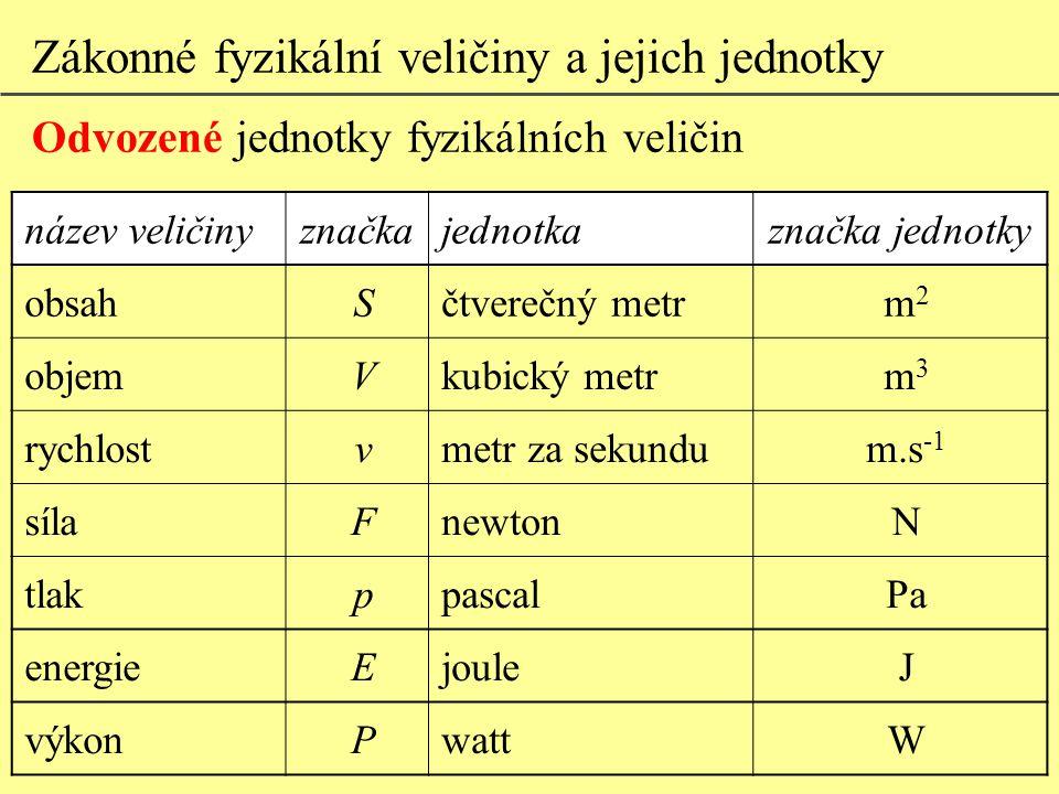 Zákonné fyzikální veličiny a jejich jednotky Odvozené jednotky fyzikálních veličin Odvození jednotky rychlosti: Odvození jednotky objemu: Odvození jednotky energie: fyzikální rozměr jednotka