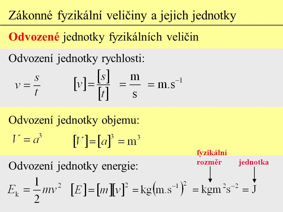 Zákonné fyzikální veličiny a jejich jednotky Odvozené jednotky fyzikálních veličin Odvození jednotky rychlosti: Odvození jednotky objemu: Odvození jed