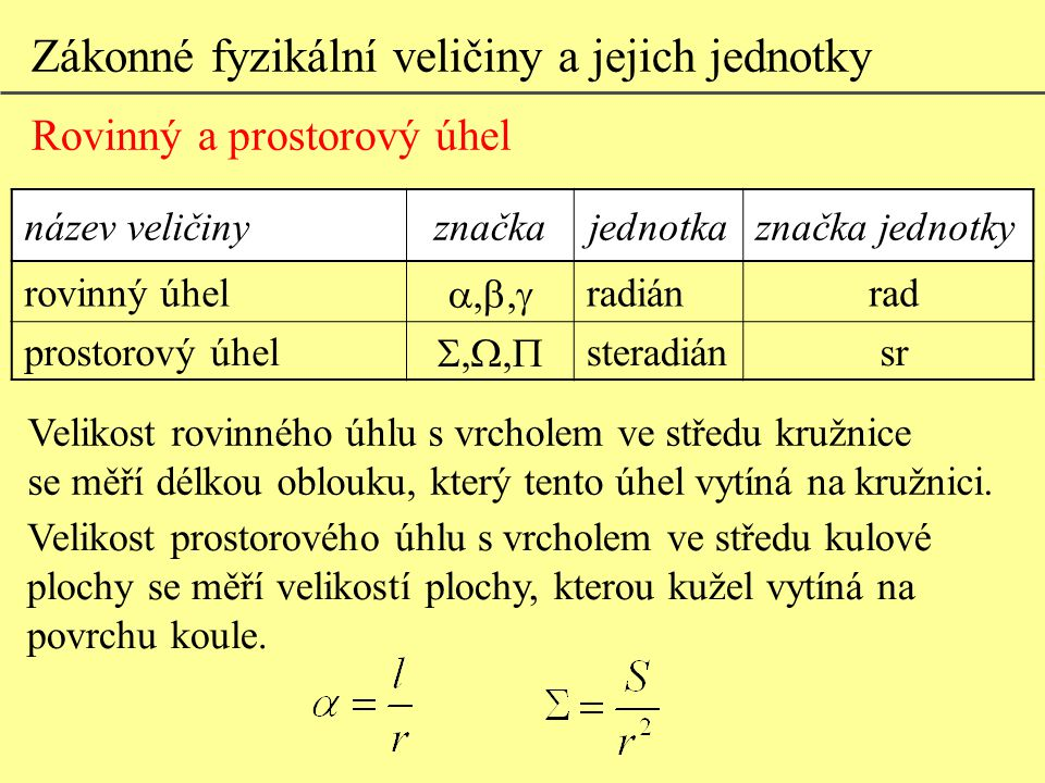 Zákonné fyzikální veličiny a jejich jednotky Rovinný a prostorový úhel název veličinyznačkajednotkaznačka jednotky rovinný úhel  radiánrad prostorový úhel  steradiánsr Radián je rovinný úhel, který na kružnici s poloměrem r vytne oblouk kružnice stejné délky l, jako je její poloměr (l = r).