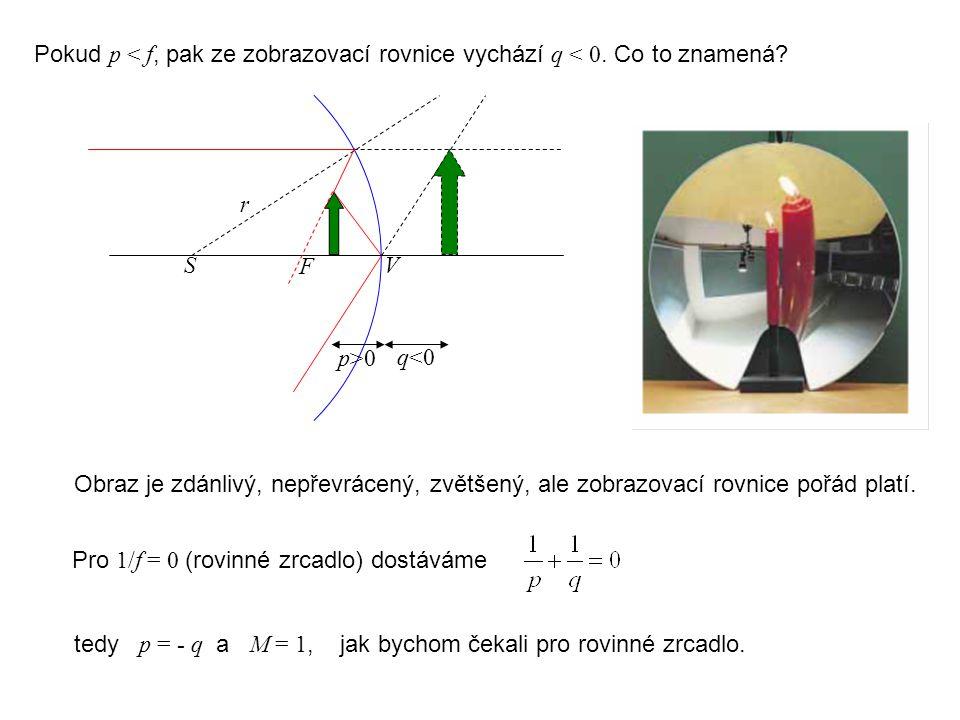 Pokud p < f, pak ze zobrazovací rovnice vychází q < 0. Co to znamená? Obraz je zdánlivý, nepřevrácený, zvětšený, ale zobrazovací rovnice pořád platí.