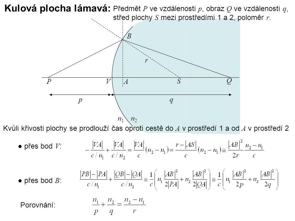 S Q P B AV n1n1 n2n2 r pq Kvůli křivosti plochy se prodlouží čas oproti cestě do A v prostředí 1 a od A v prostředí 2 Předmět P ve vzdálenosti p, obra