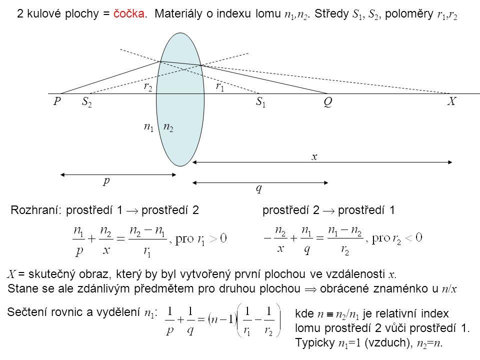 2 kulové plochy = čočka. Materiály o indexu lomu n 1,n 2. Středy S 1, S 2, poloměry r 1,r 2 X = skutečný obraz, který by byl vytvořený první plochou v